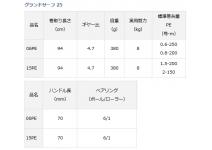 Daiwa 18 Grand Surf 25 15PE