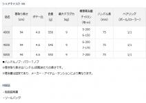 Daiwa 18 Shorecast SS 4500