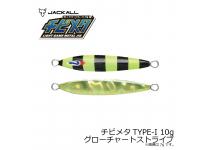Jackall Chibimeta TYPE-1 Glow chart stripe