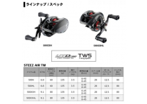 Daiwa 20  STEEZ AIR TW 500HL