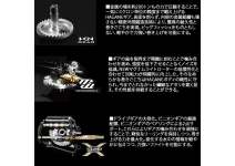 Shimano 16 Vanquish C3000HGSDH