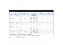 Shimano 21 Exsence C3000M