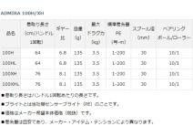 Daiwa 19 Admira 100XH