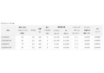 Daiwa 19 Ballistic FWLT 2500S-CXH