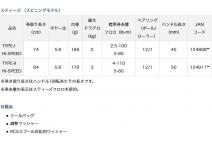Daiwa 17 STEEZ type-I Hi-SPEED