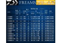 Daiwa Freams 18  LT  5000D-C