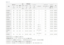 Daiwa Caldia 18  LT2500