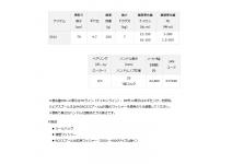 Daiwa 16 EM MS 3012