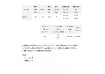 Daiwa 16 EM MS 3500H