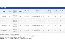 Shimano 13 Sephia BB C3000HGS