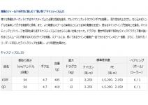Daiwa 19 Castizm  25 15 PE