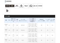 Shimano 20 Exsence BB 4000MHG