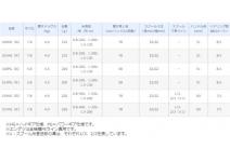 Shimano 21 Engetsu 100HG