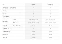 Daiwa 18 EXIST LT2500-XH