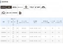 Shimano 19 Sephia SS C3000SHG