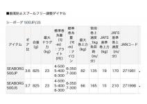 Daiwa 19 Seaborg 500JS