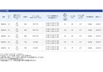 Shimano 14 Spheros 8000PG SW