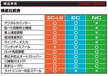 Prox Wakasagi NC plus
