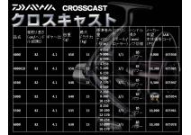 Daiwa 17 Crosscast 6000