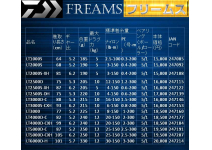 Daiwa Freams 18  LT3000