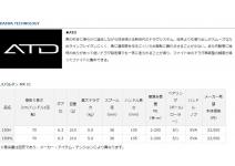 Daiwa 18 Spartan MX IC 150H