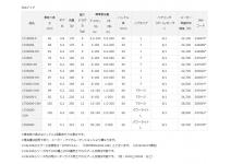 Daiwa Caldia 18 LT2000S-XH