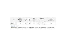 Daiwa 17 Lightgame ICV 200H