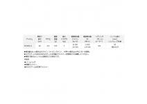 Daiwa 16 EM MS  2510PE-H